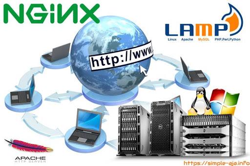 aplikasi web server dan beberapa contoh web server