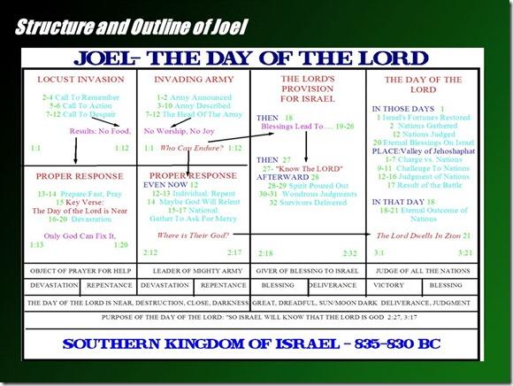 Joel structure chart