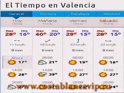 В испании погода в октябре