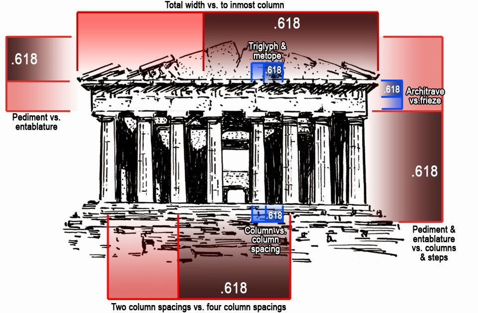 how greek temples correct visual distortion architecture revived