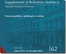 Supplementi al Bollettino Statistico. Novembre 2016