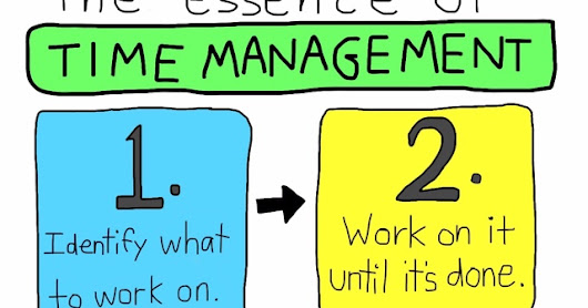 The 2 Essential Steps of Time Management