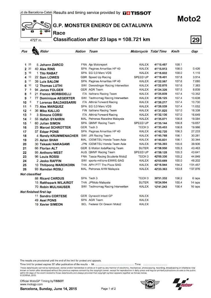 moto2-gara-2015barcelona.jpg