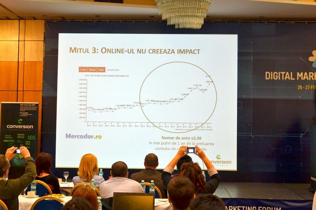 Digital Marketing Forum 076