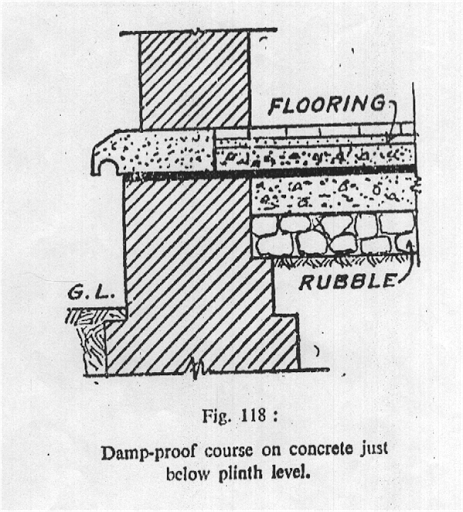 What Is Damp Proof Course (D.P.C.) And How It Prevents Dampness In Buildings?
