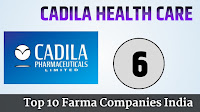 Cadila Healthcare Limited