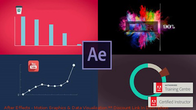best online course to learn After Effects