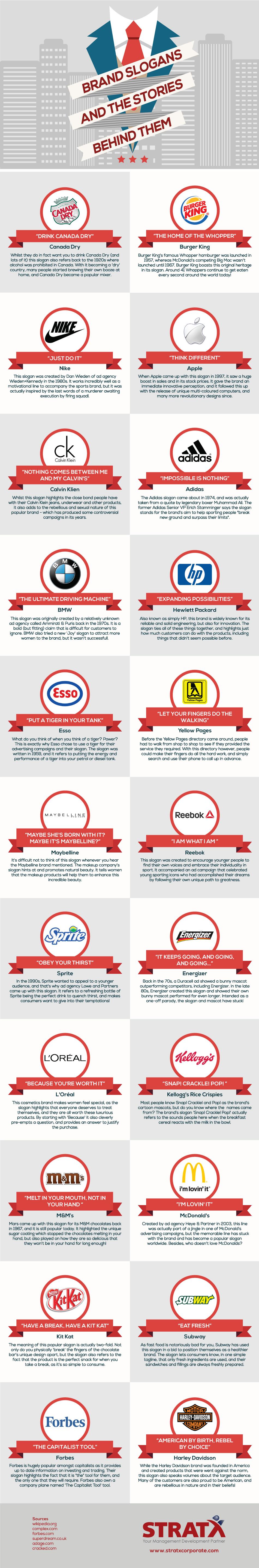 La historia detrás de los slogans de 22 marcas famosas