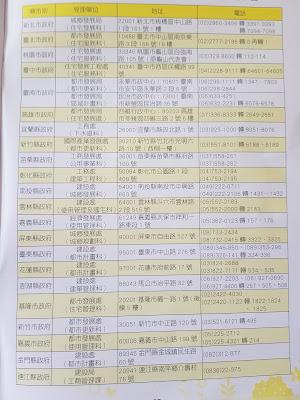 106年度租金補貼開始申請了,台北市每人每月補助租金5000元整,全台各縣市政府都有補助,請儘快申請,只要攜帶租約,戶籍謄本,郵局存褶影本,身份證即可,申請期間自106年7月21日至106年8月31日止,不知道如何申請的, 請與我聯絡,我會詳細為您解說,申請租屋補助不需要房東同意,也不必讓他知道,不必擔心!請打電話至戶籍地政府都發局或城鄉發展局或住宅發展處洽詢,戶籍沒有遷入租屋處也可以申請,不需要收入證明喔! 非低收入戶也可以申請!洽游湘濃 0968286881 住哪兒 http://www.yu-house.com