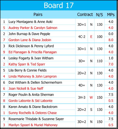Recap Boards 25 May 2017-17