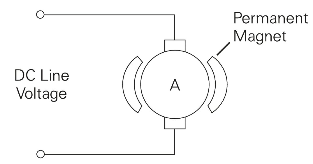 Types of DC motor shunt, series and compound motor