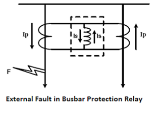 external-fault-in-busbar-protection-relay