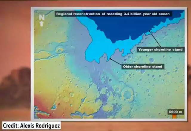 Mars's ancient ocean