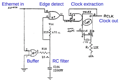 Schematic of the clock extraction circuit in the Xerox Alto's Ethernet interface.