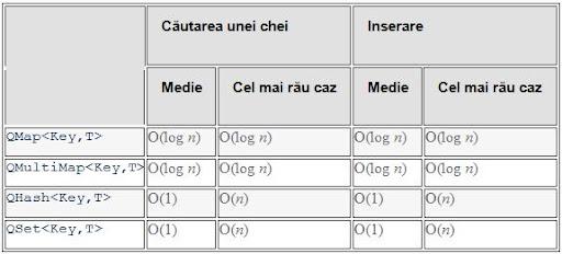 tabel1_Complexitate_container_asociativ.JPG
