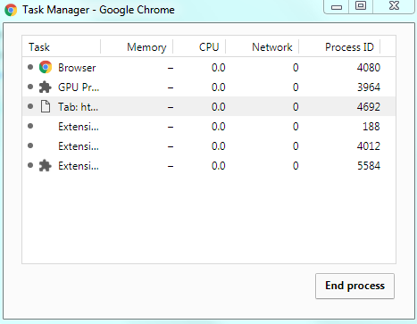 Chrome freezes sometimes  No memory or CPU usage  - Google Chrome Help