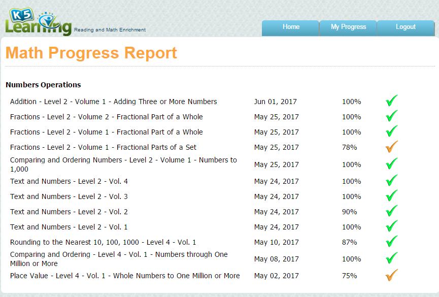 [k5+progress+tab%5B3%5D]