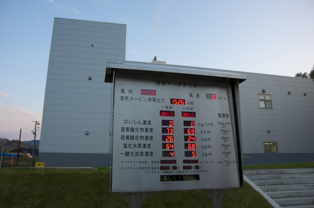 環境データ表示板