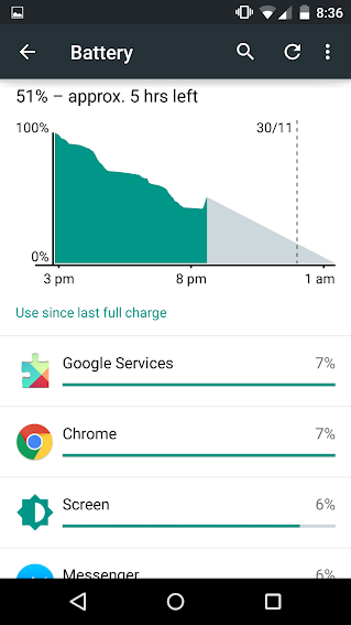 Battery estimates