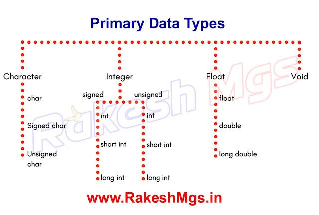 Primary Data Types