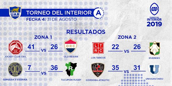 Resultados  de la 4º fecha del Torneo del Interior A