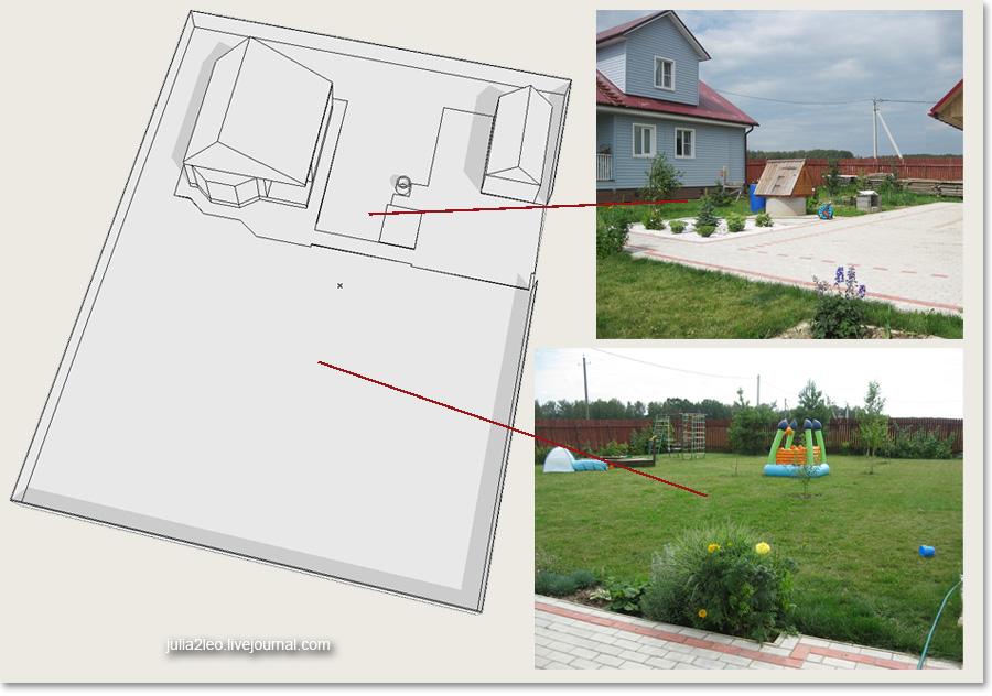 ландшафтный экспресс-проект, расположение строений