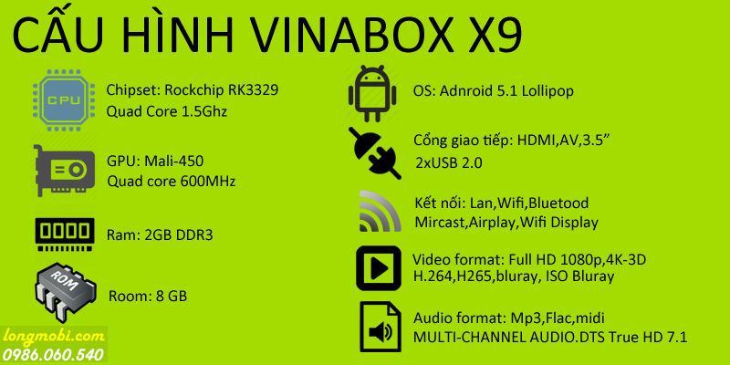 Cấu hình tv box VINABOX X9