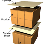 Marvatex Divider Sheets are placed in between layers of product. Divider sheets add stability to loads.