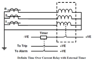 definite-time-over-current-relay-with-timer