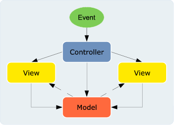 mvc-architecture.png