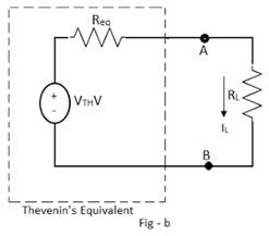 Thevenin's Equivalent
