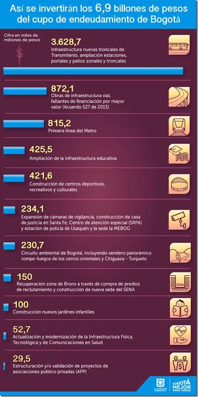 infografia_cupo_de_endeudamiento-editada