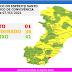 Santa Leopoldina permanece em risco baixo de contágio para Covid-19