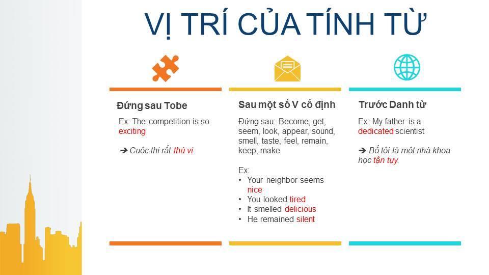 Sắp xếp trật tự vị trí tính từ trong câu tiếng Anh