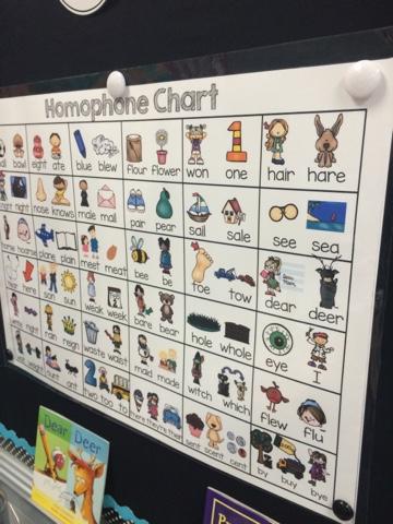 https://www.teacherspayteachers.com/Product/I-ATE-EIGHT-Pieces-of-Cake-A-Homophones-Unit-1547922