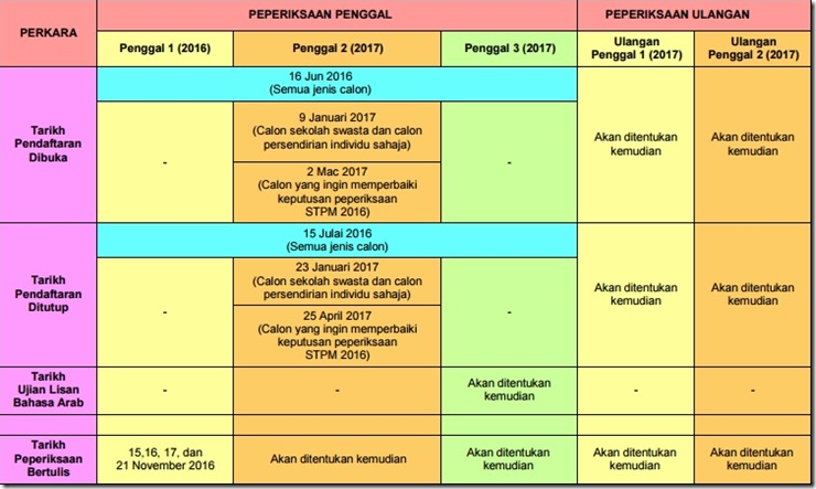 stpm-2017-jadual-waktu-result