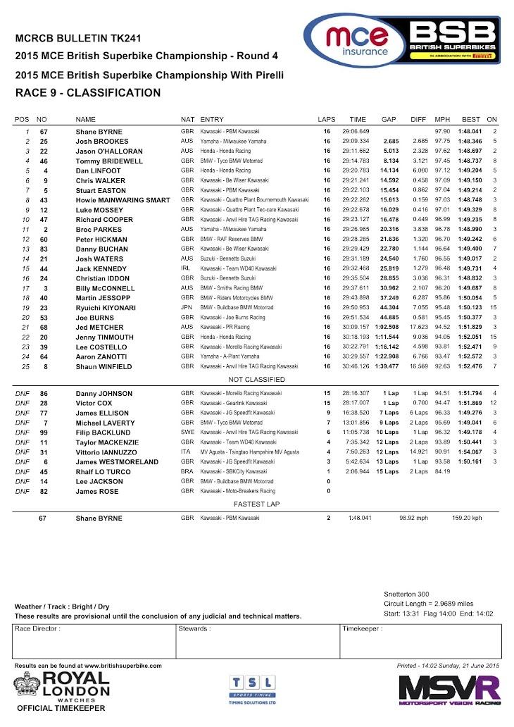 bsb-2015-snetterton-300-race1.jpg