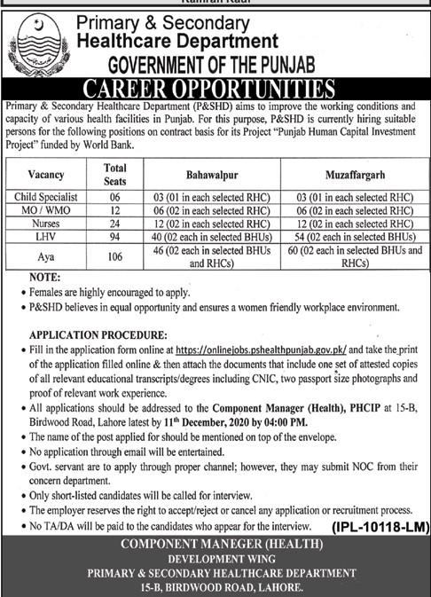 Primary & Secondary Healthcare Department Jobs 2020
