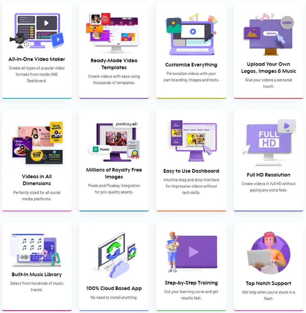 Videocreator Review - Videocreator All Features