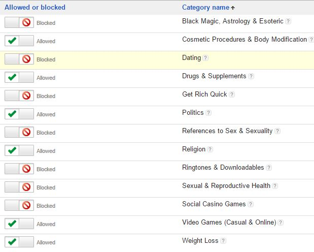 dating site voor body modificatie het maken van een goede internet dating profiel