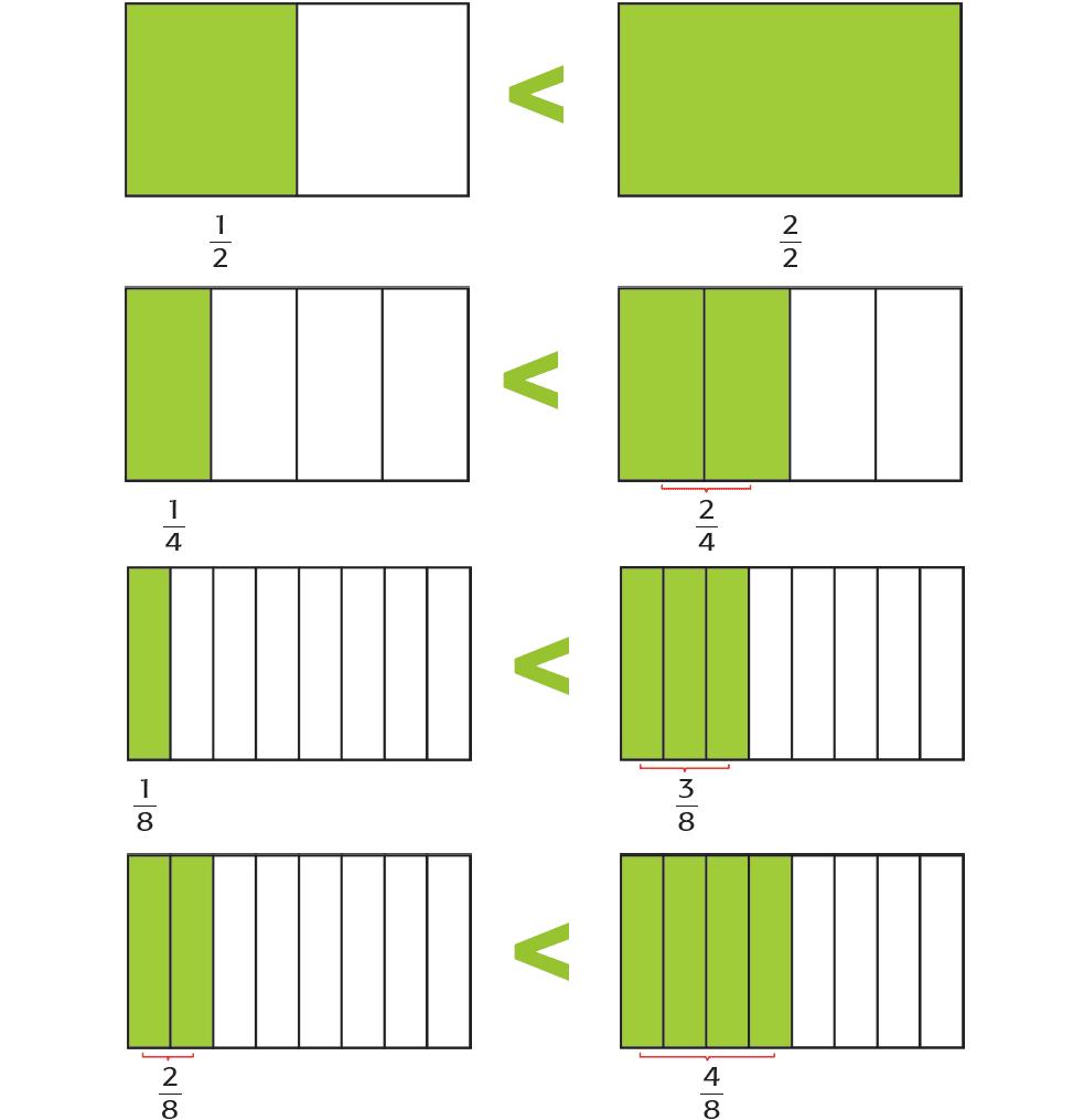 Kunci Jawaban Halaman 103, 105, 107, 108 Tema 5 Kelas 3
