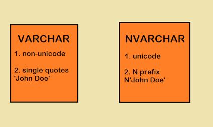 Differences  between VARCHAR and NVARCHAR in SQL Server