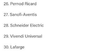 Daftar List Produk Perancis