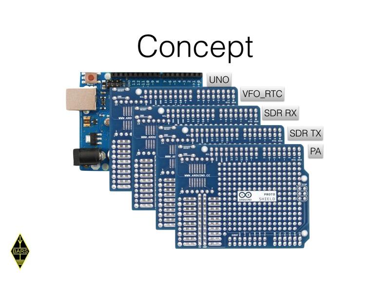 Concept S0 Intro 013