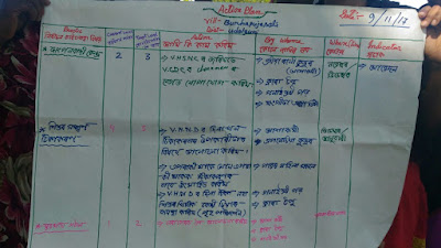 Action Plan at Bura Pujasali, Udalguri