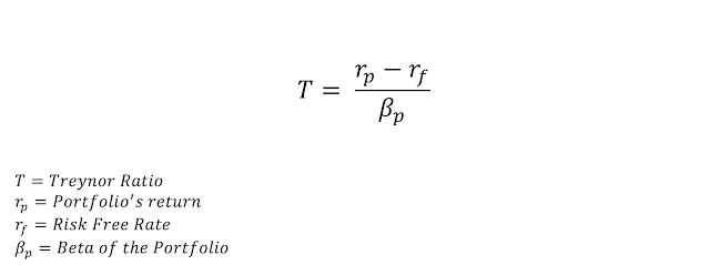 Treynor Ratio Formula in hindi