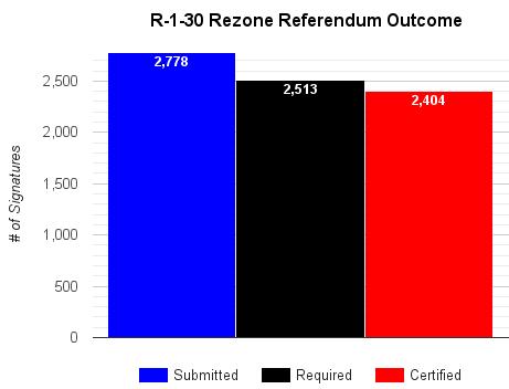 [2017-01-26+Referendum+Chart%5B13%5D]