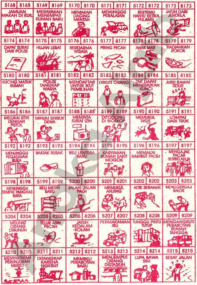 Daftar Buku Mimpi 4D dengan Nomor Togel Abjad 5168 – 5215 dan 8168 – 8215