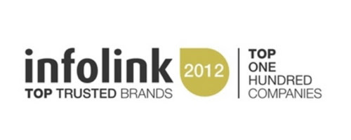 "Solatube ranked as ""most trusted"" Australian Skylight Brand"