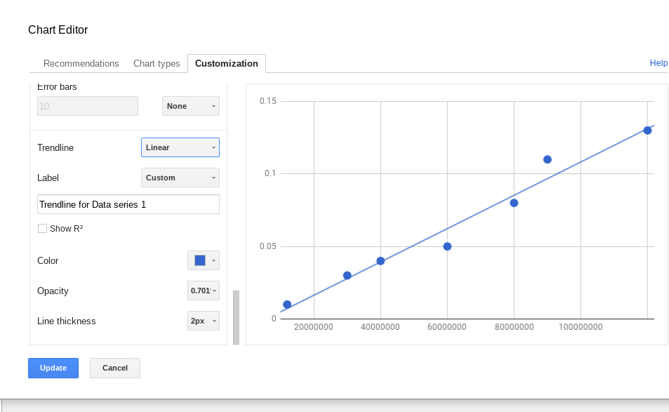 How to find the slope of a linear trendline in Google Sheets